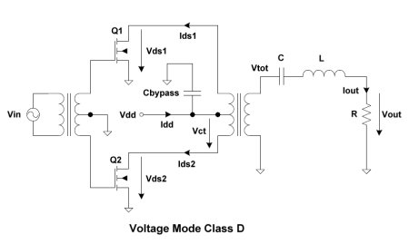 Voltage Mode ClassD